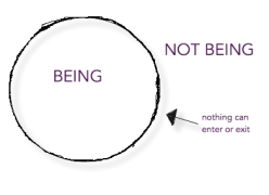 being not being